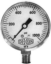 Dixon Valve GL135 Standard Dry Gauges