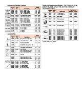 Ridge Tool Company 42007 Ridgid Model K-750 Drain Cleaners